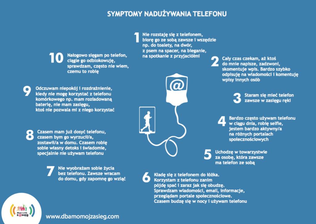 10 symptomów nadużywania telefonu.